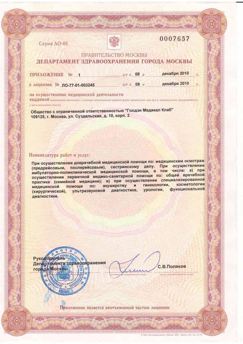 Медицинское заключение о состоянии здоровья Новокосино Справка от врача Улица Щепкина